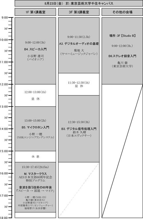 基礎音響セミナー20130823r3