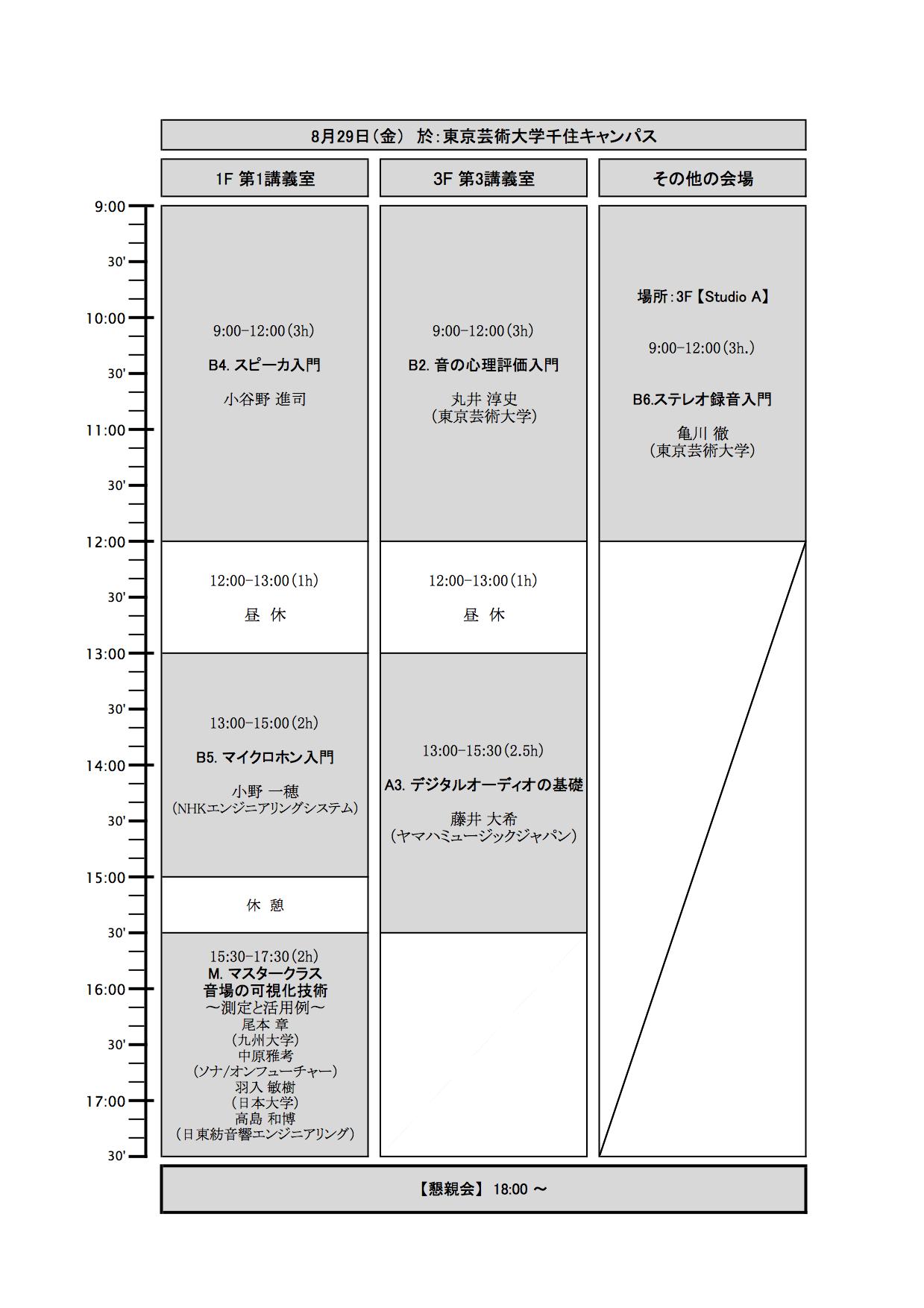 """基礎音響セミナー20130829r3"""" width="""